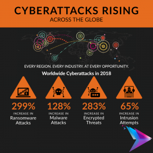 Image of cyber security stats.